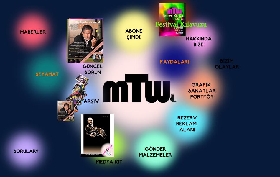 Modern Tango World Magazine